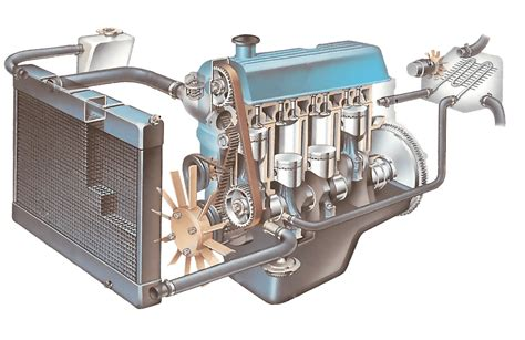 how does a cars engine work 2011 ford expedition engine control how an engine cooling system works how a car works