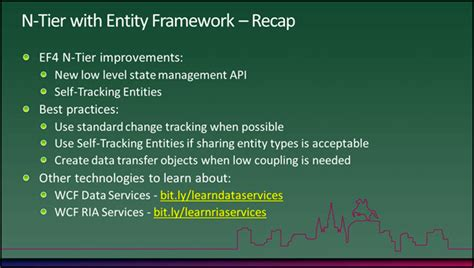 mastering entity framework 2 0 dive into entities relationships querying performance optimization and more to learn efficient data driven development books entity framework orm tip과 강좌 게시판 teched2010 ado net