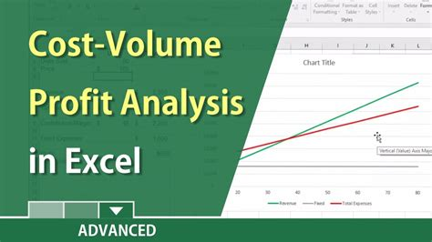 cost volume profit graph excel template 95 cost volume profit graph excel template cost volume