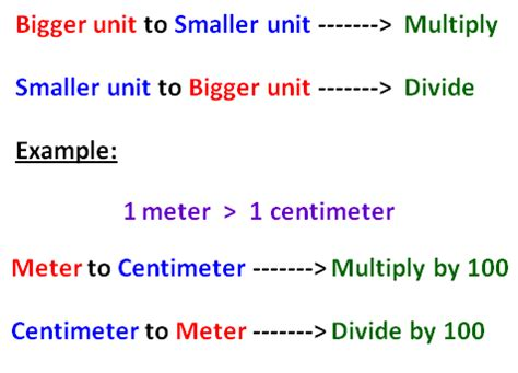 how to m converting metric units