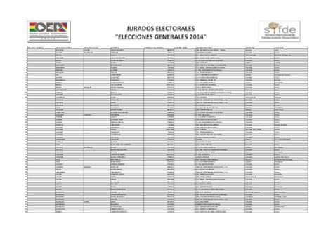 jurados electorales bolivia lista de jurados electorales en oruro elecciones 2014