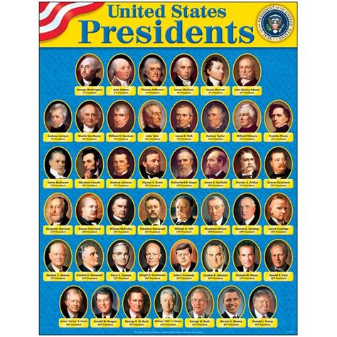 President In Us History To Enter Office With A Criminal Record United States Presidents Learning Chart Trend Enterprises Inc T 38310 Ebay