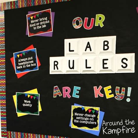 Computer Lab Themes Elementary | spruce up your computer lab with chalkboard decor