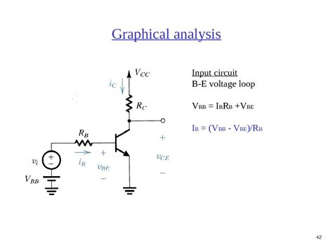 bipolar transistor in saturation mode 1 bjt bipolar junction transistor