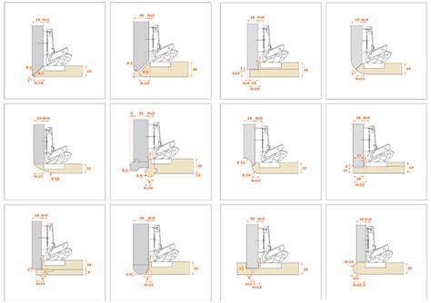 cerniere per armadi in legno cerniere per ante armadio il meglio design degli interni