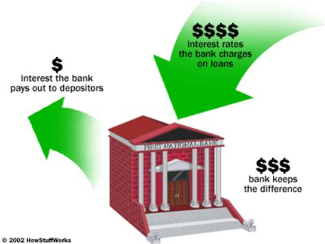 how does the world bank get money how do banks make money how banks work howstuffworks
