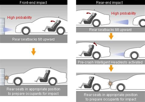 Toyota Safety System Toyota Adds To Pre Crash Safety Technologies