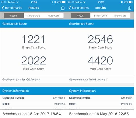 performance iphone 6s noticeably slower geekbench ask different