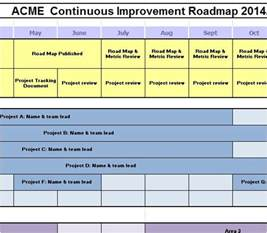continuous improvement tracking template continuous improvement template excel search