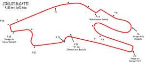 Circuit Bugatti Promosport Au Mans Les 28 Et 29 Mars