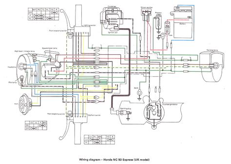 1982 honda nc50 wiring diagram html autos post