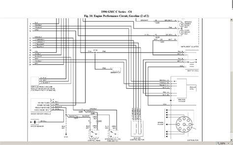 wiring diagrams 2004 gmc c7500 2004 gmc c7500 exhaust wiring diagram elsalvadorla c7500 wiring diagrams ac 97 chevy 1500 wiring diagram wiring diagram odicis