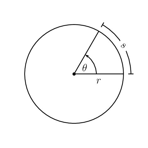 R Drawing Circle by Drawing A Circle With An Angle Using Tikz Tex