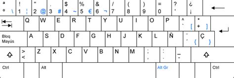 button layout en español typing spanish characters spanish411