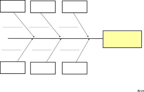 diagram fishbone diagram template excel free
