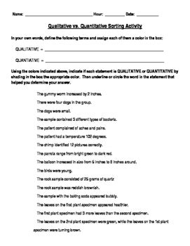 Qualitative Vs Quantitative Observations Worksheet by Qualitative Vs Quantitative Data Sorting Activity With