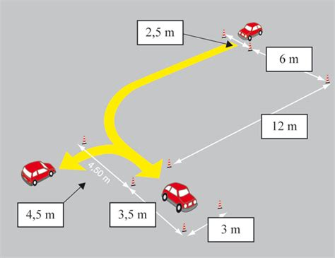 lade stradali esame pratico am e b1 autoscuola de