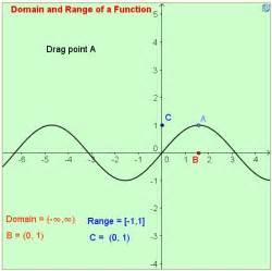 Domain and range mathematics pinterest