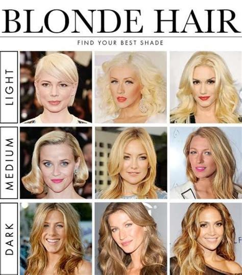 find your natural hair color best 25 hair color charts ideas on pinterest garnier