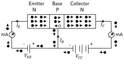 transistor story explained transistor explained 28 images transistor diagram sow template transistors explain the use
