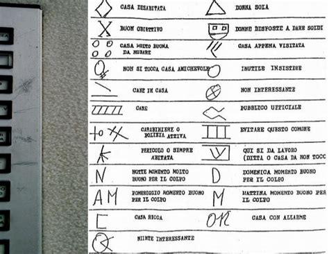 segnali degli zingari sulle porte segni degli zingari sui citofoni spargere la voce