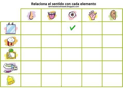 Laminas Educativas Los 5 Sentidos | laminas educativas los 5 sentidos proyecto cuerpo