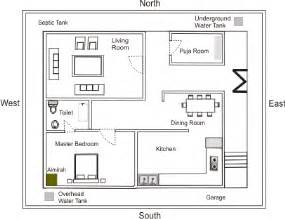Small House Plans Vastu A Grade Plot A Grade Plot Is Also Called Excellent