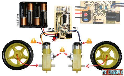 Skun 3739 Skun Motor motor skin enfin disponible mchobby le