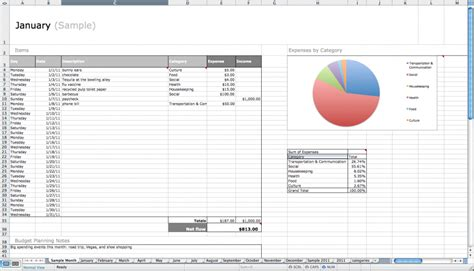 Year End Expense Report Template