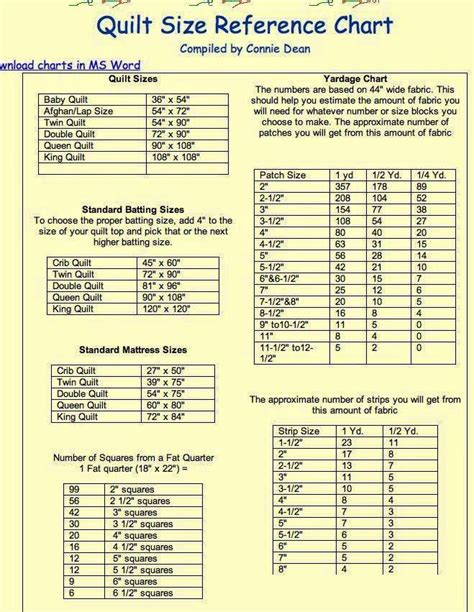 Quilt Size by The World Of Longarm Quilting Quilt Size Reference Chart