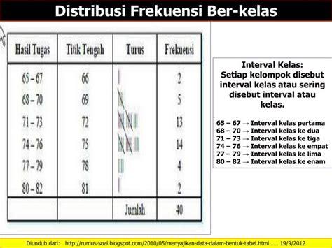 membuat batas atas dan batas bawah distribusi frekuensi ppt mk statistika pemusatan sebaran data powerpoint
