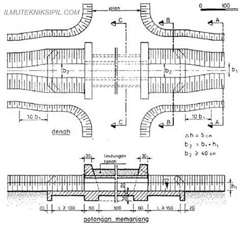 pengertian layout terbuka perencanaan bangunan pelengkap ilmutekniksipil com