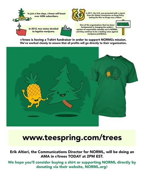 reddit what is this tree reddit cannabis community r trees celebrates 420 000