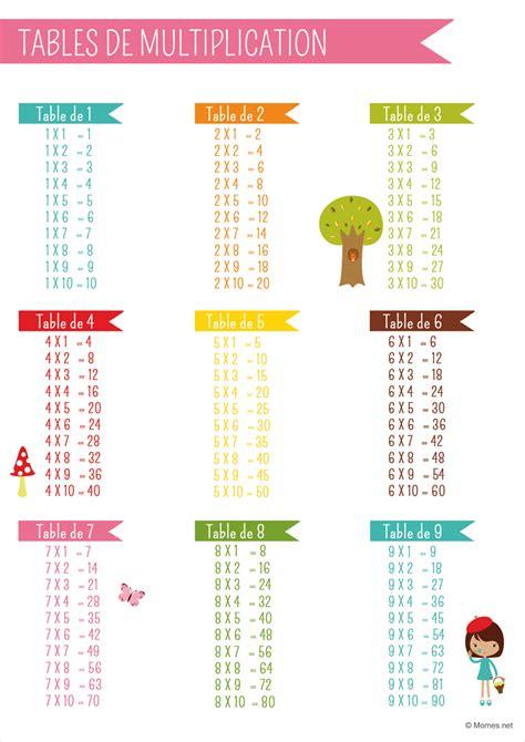 Les De Table by Tables De Multiplication Momes Net