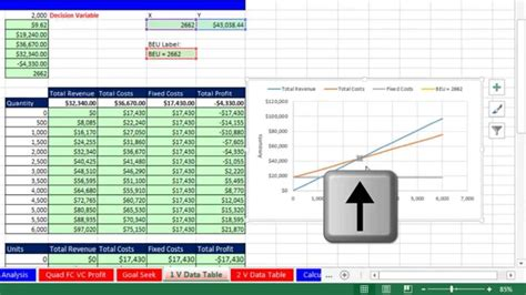 basic excel business analytics    scatter chart