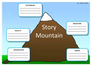 story template ks1 story mountain pack by missroskell uk teaching resources