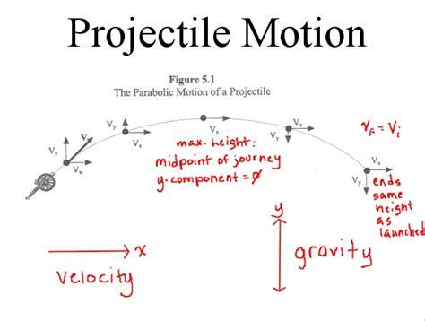 projectile motion diagram ihmc cmaps 2