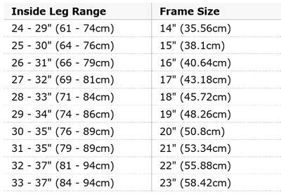 Amazon co uk raleigh size guide