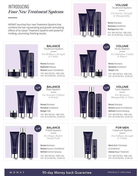 hydration system monat 13 best images about fashion makeup on we