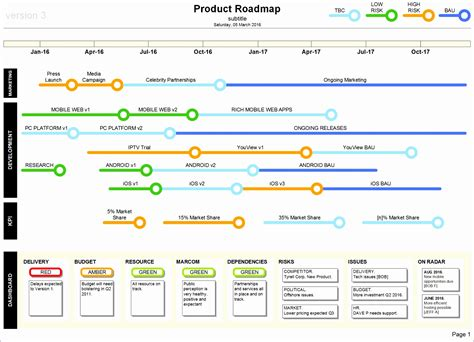 free product roadmap template product roadmap template excel paso evolist co