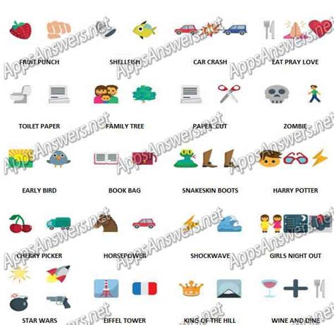 emoji quiz level 40 emoji quiz answers level 3 emoji world