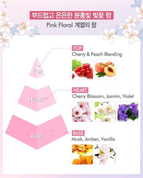 Hit Blossom 600ml 120ml etude house pink cherry blossom perfumed korean care shop malaysia