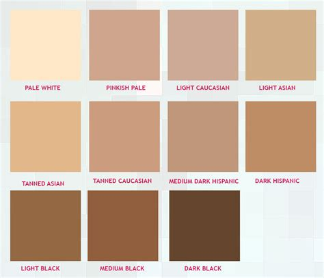 pin skin color charts on