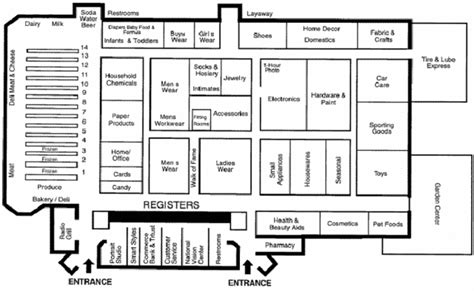 warehouse layout of walmart walmart grocery layout