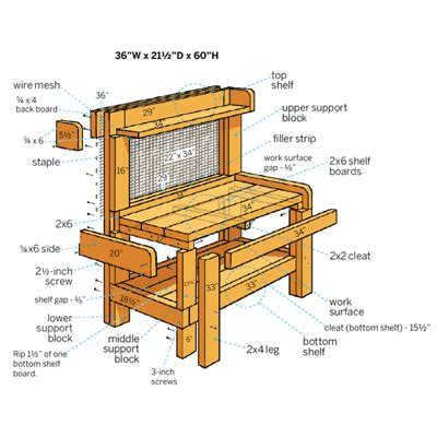 potting bench plans diy how to build a potting bench