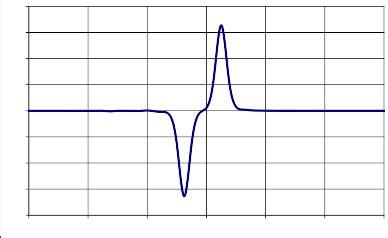 magnetic induction khan academy faraday s integral form vocaalensembleconfianza nl