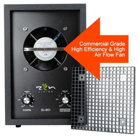 professional air purifier  eliminating odors zen