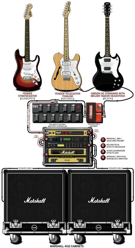 Guitar Rack Eq by 94 Best Effects Pedalboards Guitar Setups Of