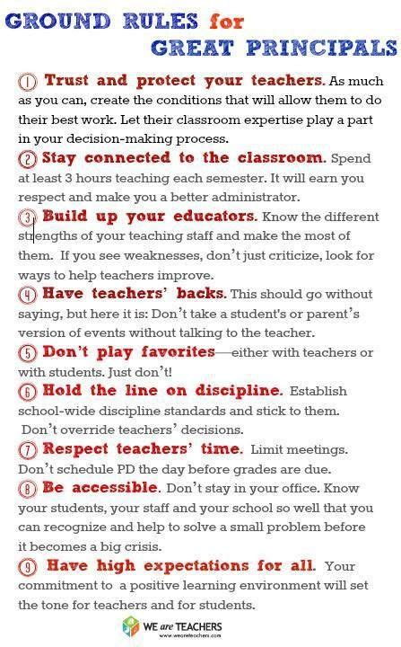 Letter Of Intent Assistant Principal 28 Best Images About Principal Resume On Letter Sle Entry Level And Resume Tips