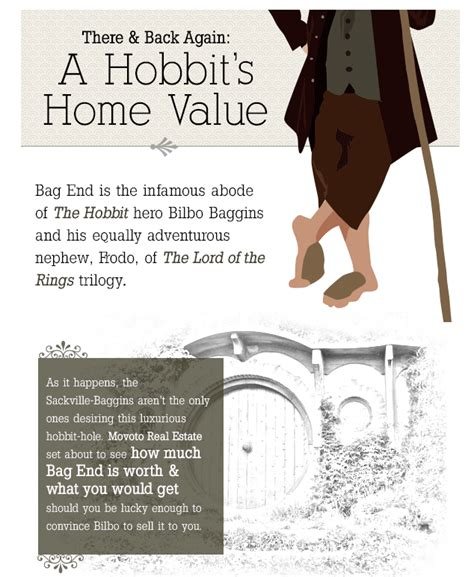 Bag End Floor Plan by Hobbit House Plans Bag End Image Search Results
